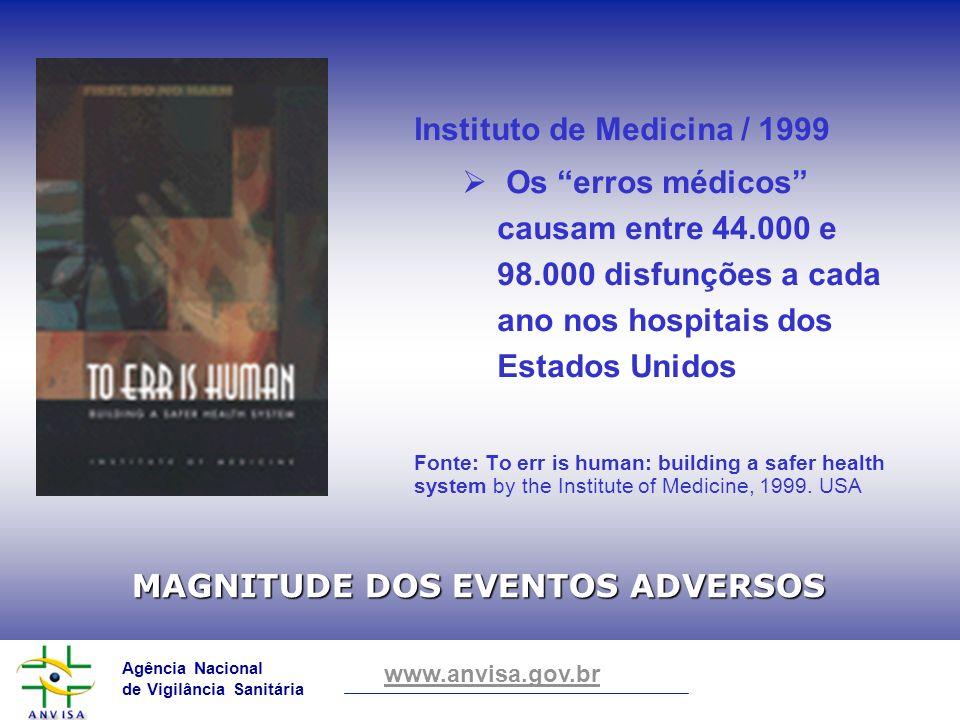 Agência Nacional de Vigilância Sanitária www.anvisa.gov.br MAGNITUDE DOS EVENTOS ADVERSOS Instituto de Medicina / 1999 Os erros médicos causam entre 4