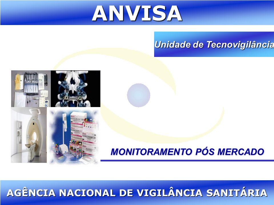 Agência Nacional de Vigilância Sanitária www.anvisa.gov.br MONITORAMENTO PÓS MERCADO ANVISA AGÊNCIA NACIONAL DE VIGILÂNCIA SANITÁRIA Unidade de Tecnov