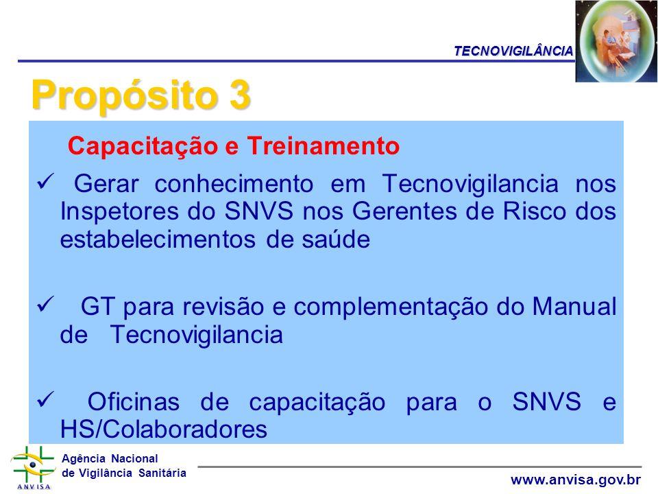 Agência Nacional de Vigilância Sanitária www.anvisa.gov.br Capacitação e Treinamento Gerar conhecimento em Tecnovigilancia nos Inspetores do SNVS nos