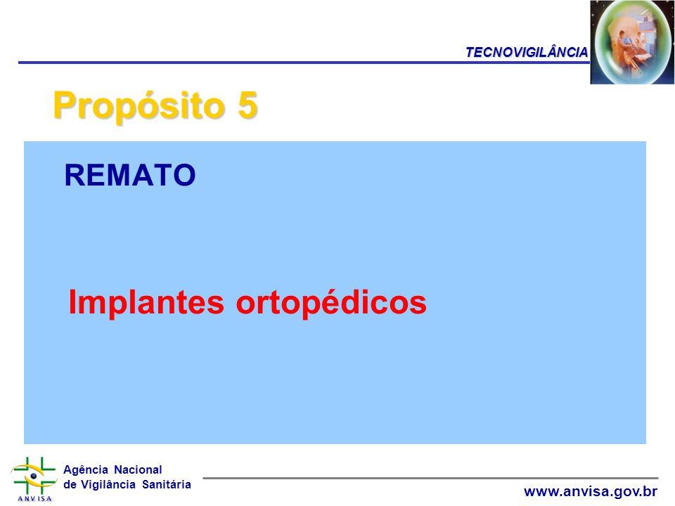 Agência Nacional de Vigilância Sanitária www.anvisa.gov.br REMATO Implantes ortopédicos Propósito 5 TECNOVIGILÂNCIA