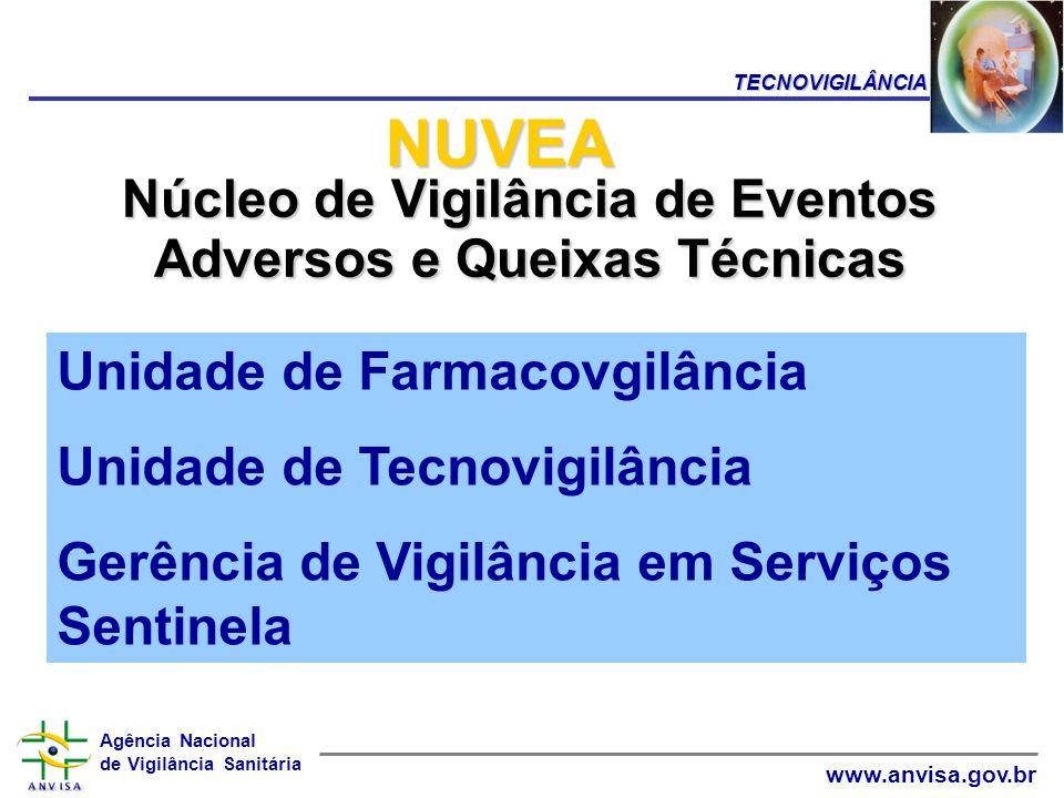 Agência Nacional de Vigilância Sanitária www.anvisa.gov.br Núcleo de Vigilância de Eventos Adversos e Queixas Técnicas NUVEA Unidade de Farmacovgilânc