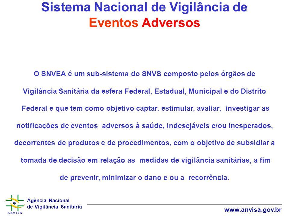 Agência Nacional de Vigilância Sanitária www.anvisa.gov.br Sistema Nacional de Vigilância de Eventos Adversos SNVEA O SNVEA é um sub-sistema do SNVS c