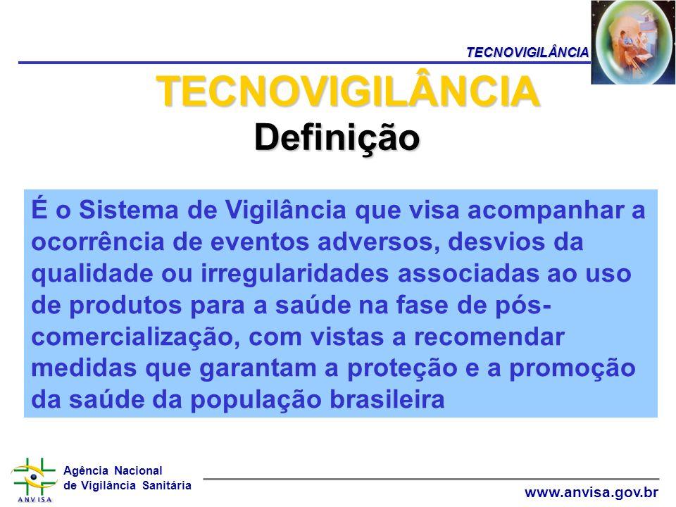 Agência Nacional de Vigilância Sanitária www.anvisa.gov.br Definição TECNOVIGILÂNCIA É o Sistema de Vigilância que visa acompanhar a ocorrência de eve