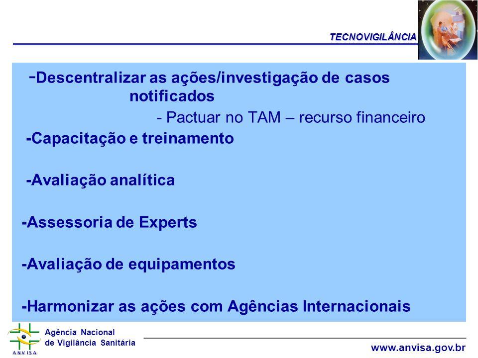 Agência Nacional de Vigilância Sanitária www.anvisa.gov.br - Descentralizar as ações/investigação de casos notificados - Pactuar no TAM – recurso fina