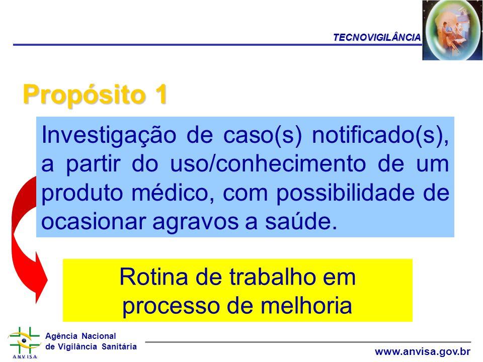 Agência Nacional de Vigilância Sanitária www.anvisa.gov.br Propósito 1 Investigação de caso(s) notificado(s), a partir do uso/conhecimento de um produ