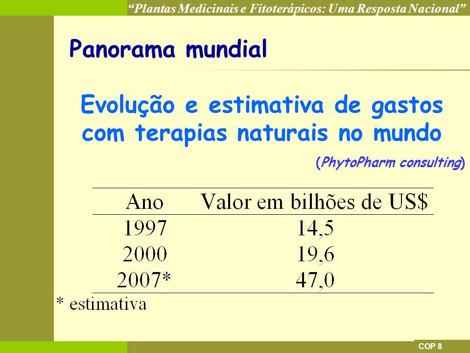 Plantas Medicinais e Fitoterápicos: Uma Resposta Nacional COP 8 BRASIL MAIOR DIVERSIDADE DO MUNDO 55.000 ESPÉCIES SUPERIORES 3.000 MEDICINAIS-AROMÁTICAS FITOTERÁPICOS (MILHÕES US$) 1998500 2000700 2010 1.000(estimativa) 2005 – JÁ ATINGIU USO ANIMAL (2002) 1%