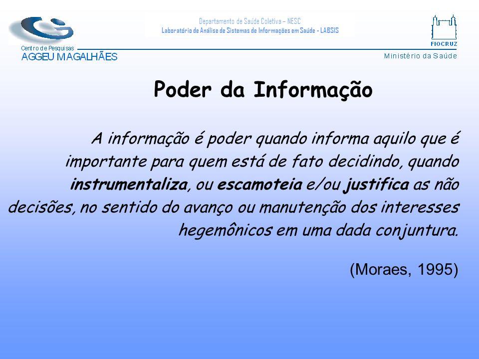 Departamento de Saúde Coletiva – NESC Laboratório de Análise de Sistemas de Informações em Saúde - LABSIS A informação é poder quando informa aquilo q
