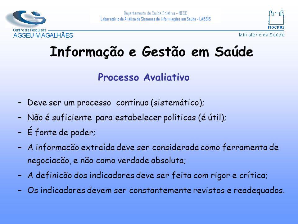 Departamento de Saúde Coletiva – NESC Laboratório de Análise de Sistemas de Informações em Saúde - LABSIS –Deve ser um processo contínuo (sistemático)