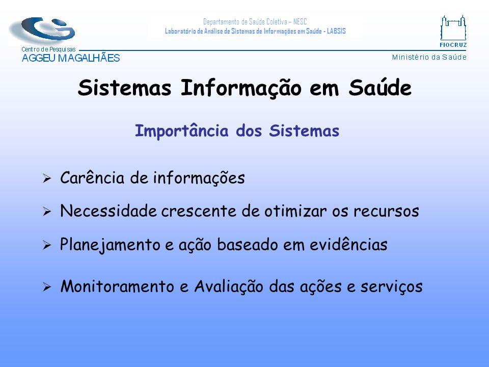 Departamento de Saúde Coletiva – NESC Laboratório de Análise de Sistemas de Informações em Saúde - LABSIS Importância dos Sistemas Carência de informa