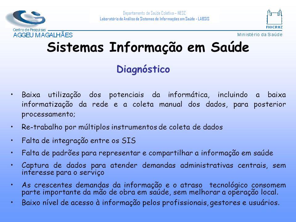 Departamento de Saúde Coletiva – NESC Laboratório de Análise de Sistemas de Informações em Saúde - LABSIS Baixa utilização dos potenciais da informáti