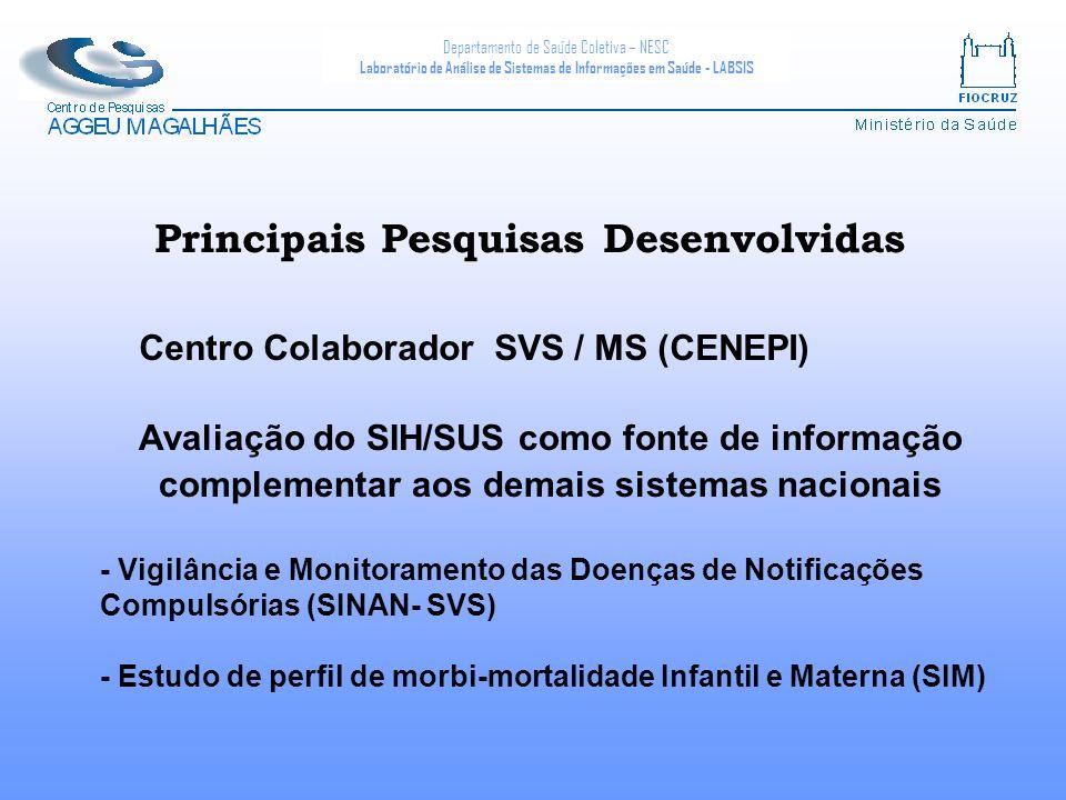 Departamento de Saúde Coletiva – NESC Laboratório de Análise de Sistemas de Informações em Saúde - LABSIS Principais Pesquisas Desenvolvidas Avaliação do SIH/SUS como fonte de informação complementar aos demais sistemas nacionais - Vigilância e Monitoramento das Doenças de Notificações Compulsórias (SINAN- SVS) - Estudo de perfil de morbi-mortalidade Infantil e Materna (SIM) Centro Colaborador SVS / MS (CENEPI)