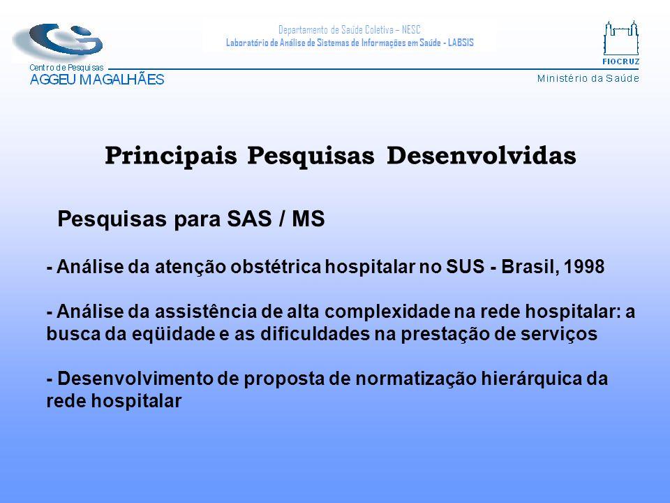 Departamento de Saúde Coletiva – NESC Laboratório de Análise de Sistemas de Informações em Saúde - LABSIS - Análise da atenção obstétrica hospitalar no SUS - Brasil, 1998 - Análise da assistência de alta complexidade na rede hospitalar: a busca da eqüidade e as dificuldades na prestação de serviços - Desenvolvimento de proposta de normatização hierárquica da rede hospitalar Principais Pesquisas Desenvolvidas Pesquisas para SAS / MS