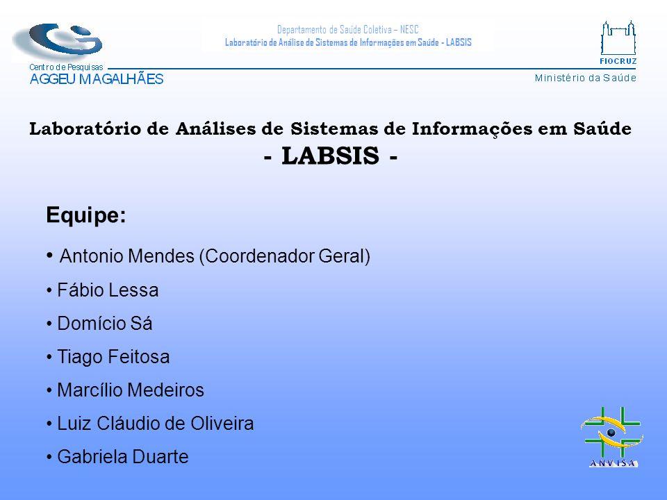 Departamento de Saúde Coletiva – NESC Laboratório de Análise de Sistemas de Informações em Saúde - LABSIS Laboratório de Análises de Sistemas de Infor