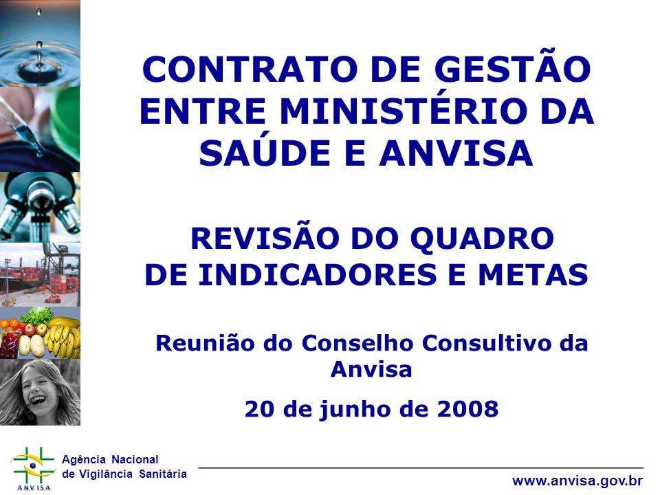 Agência Nacional de Vigilância Sanitária www.anvisa.gov.br CONTRATO DE GESTÃO ENTRE MINISTÉRIO DA SAÚDE E ANVISA REVISÃO DO QUADRO DE INDICADORES E ME