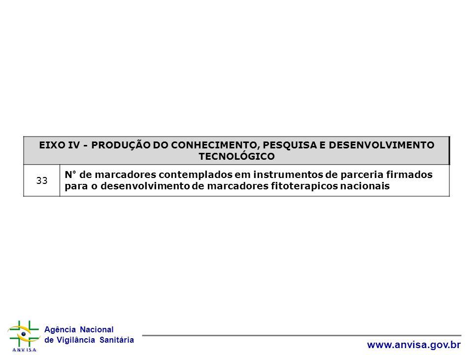 Agência Nacional de Vigilância Sanitária www.anvisa.gov.br EIXO IV - PRODUÇÃO DO CONHECIMENTO, PESQUISA E DESENVOLVIMENTO TECNOLÓGICO 33 N° de marcado