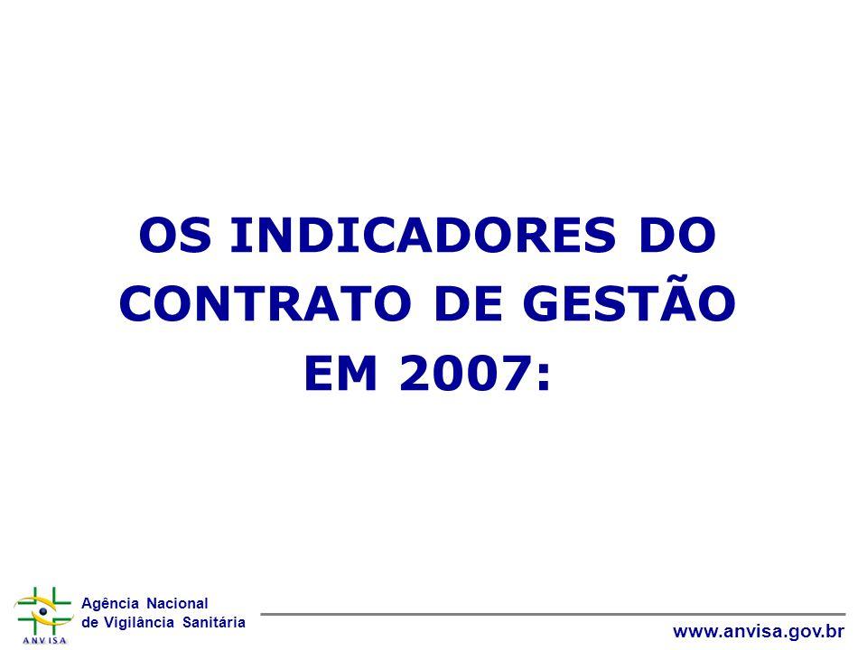 Agência Nacional de Vigilância Sanitária www.anvisa.gov.br OS INDICADORES DO CONTRATO DE GESTÃO EM 2007: