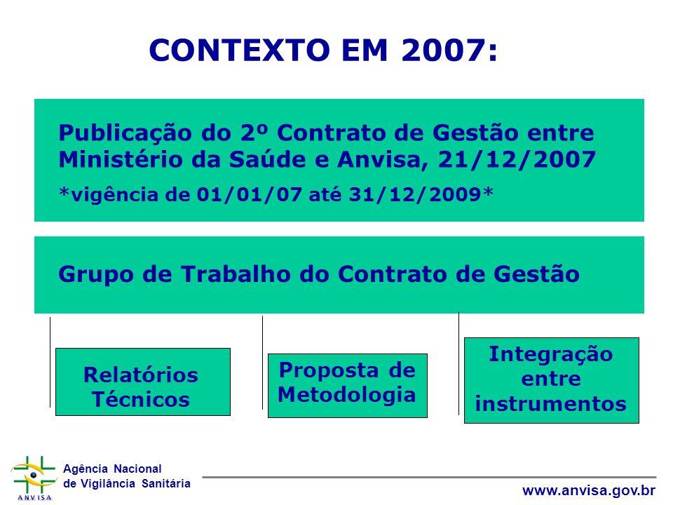 Agência Nacional de Vigilância Sanitária www.anvisa.gov.br Grupo de Trabalho do Contrato de Gestão Publicação do 2º Contrato de Gestão entre Ministéri