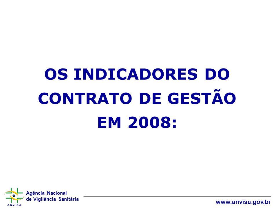 Agência Nacional de Vigilância Sanitária www.anvisa.gov.br OS INDICADORES DO CONTRATO DE GESTÃO EM 2008: