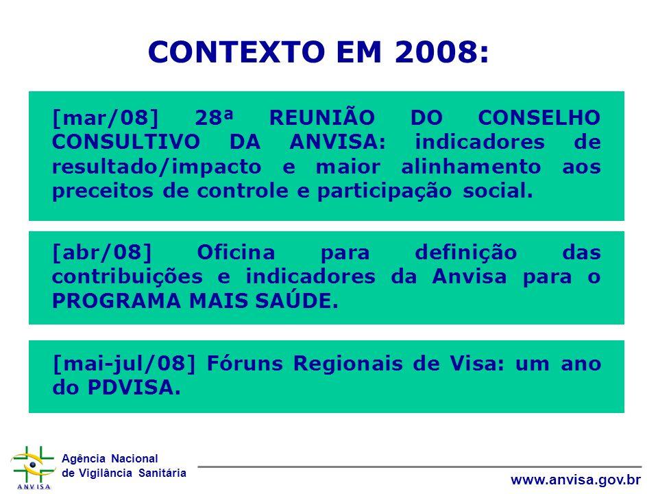 Agência Nacional de Vigilância Sanitária www.anvisa.gov.br CONTEXTO EM 2008: [mar/08] 28ª REUNIÃO DO CONSELHO CONSULTIVO DA ANVISA: indicadores de res