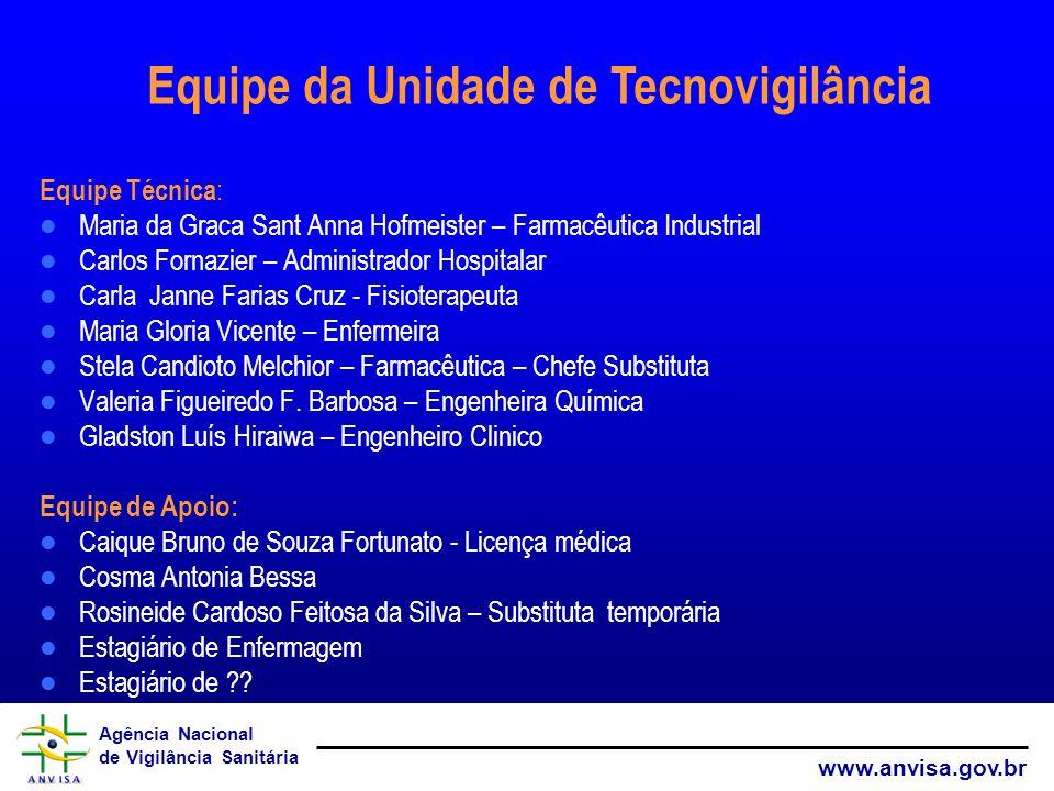 Agência Nacional de Vigilância Sanitária www.anvisa.gov.br Equipe Técnica : Maria da Graca Sant Anna Hofmeister – Farmacêutica Industrial Carlos Forna