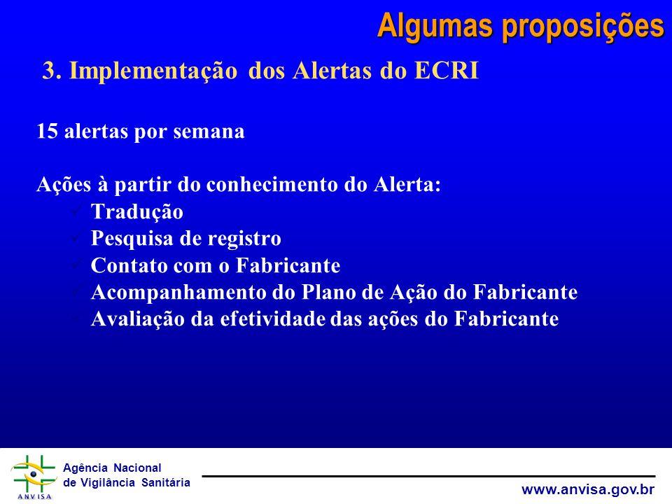 Agência Nacional de Vigilância Sanitária www.anvisa.gov.br 3. Implementação dos Alertas do ECRI 15 alertas por semana Ações à partir do conhecimento d