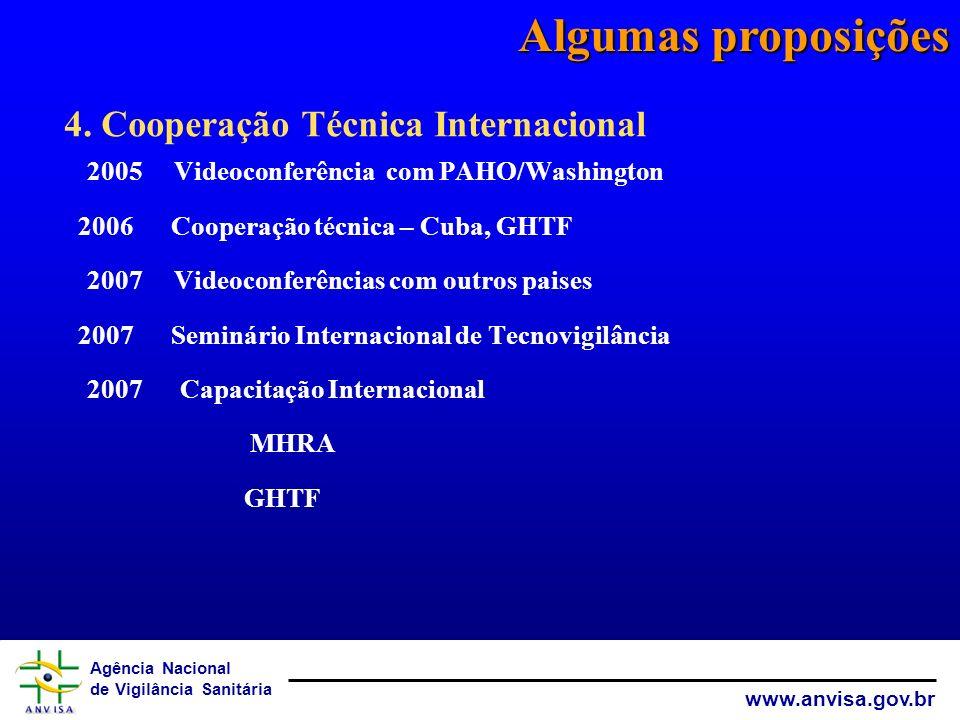 Agência Nacional de Vigilância Sanitária www.anvisa.gov.br 2005 Videoconferência com PAHO/Washington 2006 Cooperação técnica – Cuba, GHTF 2007 Videoco