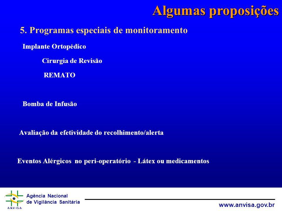 Agência Nacional de Vigilância Sanitária www.anvisa.gov.br 5. Programas especiais de monitoramento Implante Ortopédico Cirurgia de Revisão REMATO Bomb