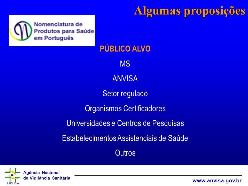 Agência Nacional de Vigilância Sanitária www.anvisa.gov.br PÚBLICO ALVO MS ANVISA Setor regulado Organismos Certificadores Universidades e Centros de