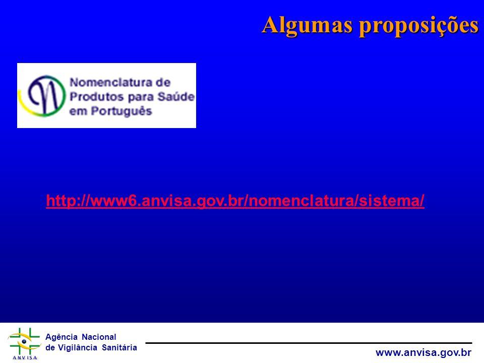 Agência Nacional de Vigilância Sanitária www.anvisa.gov.br http://www6.anvisa.gov.br/nomenclatura/sistema/ Algumas proposições