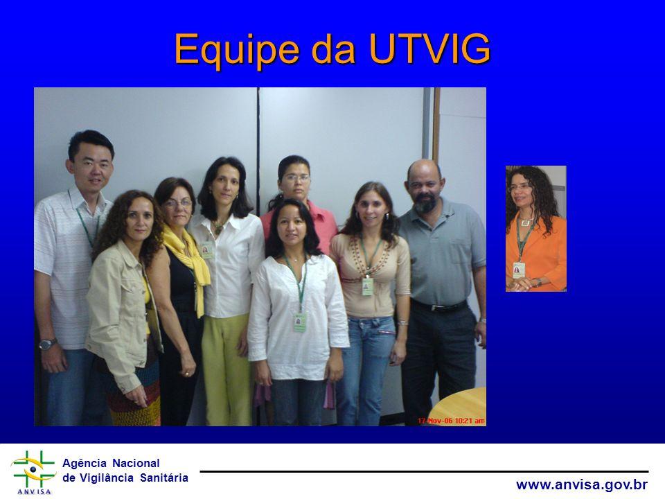 Agência Nacional de Vigilância Sanitária www.anvisa.gov.br Equipe da UTVIG