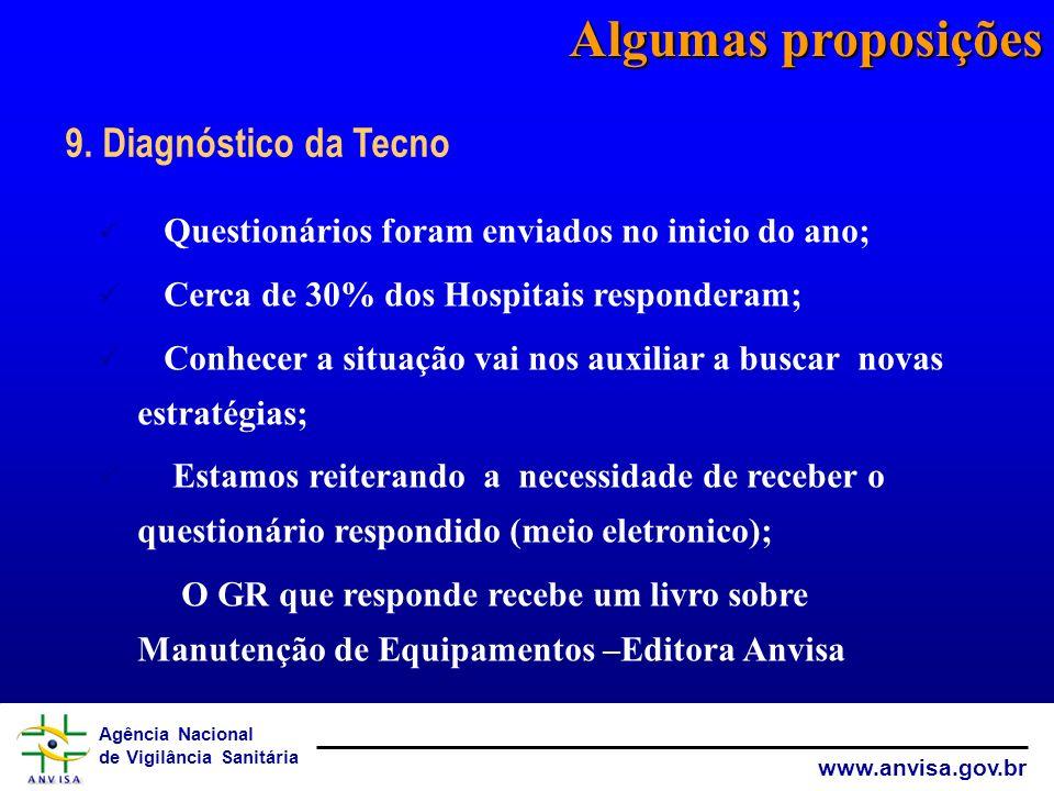 Agência Nacional de Vigilância Sanitária www.anvisa.gov.br Algumas proposições Questionários foram enviados no inicio do ano; Cerca de 30% dos Hospita