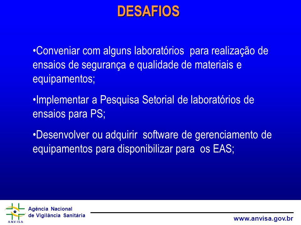 Agência Nacional de Vigilância Sanitária www.anvisa.gov.brDESAFIOS Conveniar com alguns laboratórios para realização de ensaios de segurança e qualida