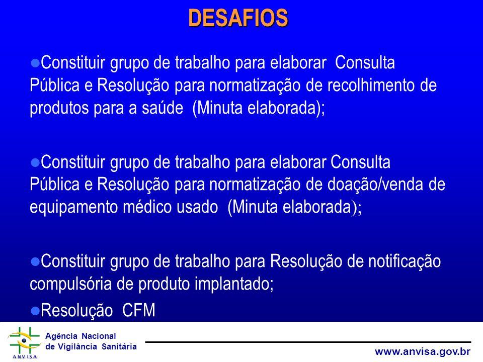 Agência Nacional de Vigilância Sanitária www.anvisa.gov.brDESAFIOS Constituir grupo de trabalho para elaborar Consulta Pública e Resolução para normat