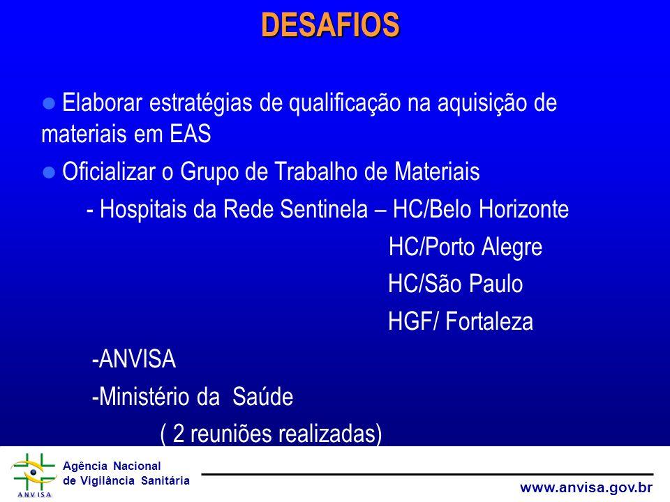 Agência Nacional de Vigilância Sanitária www.anvisa.gov.brDESAFIOS Elaborar estratégias de qualificação na aquisição de materiais em EAS Oficializar o