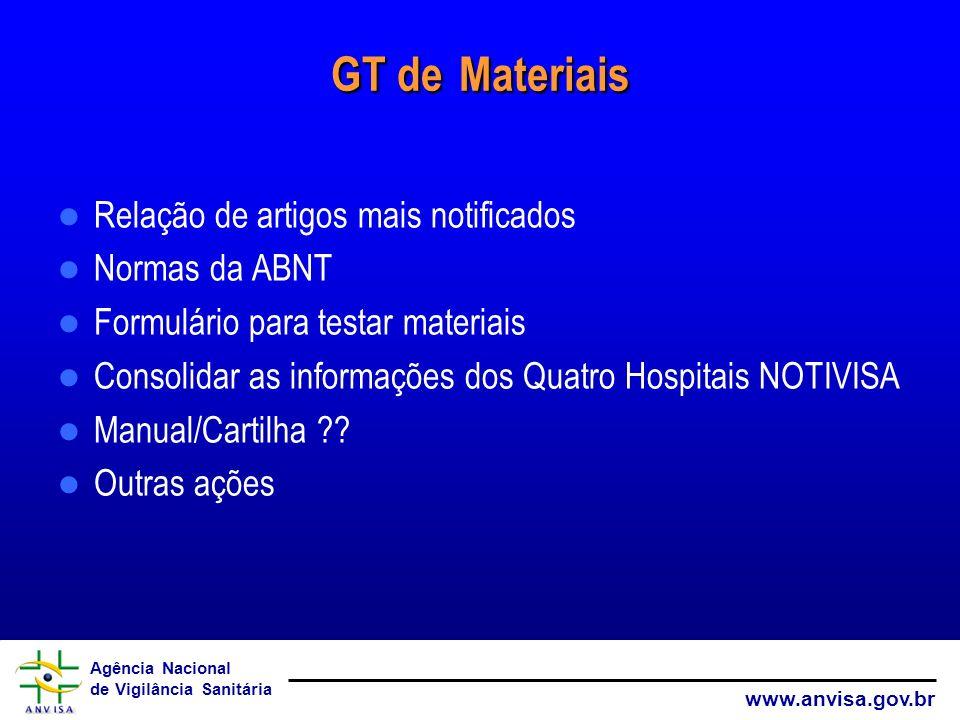 Agência Nacional de Vigilância Sanitária www.anvisa.gov.br Relação de artigos mais notificados Normas da ABNT Formulário para testar materiais Consoli