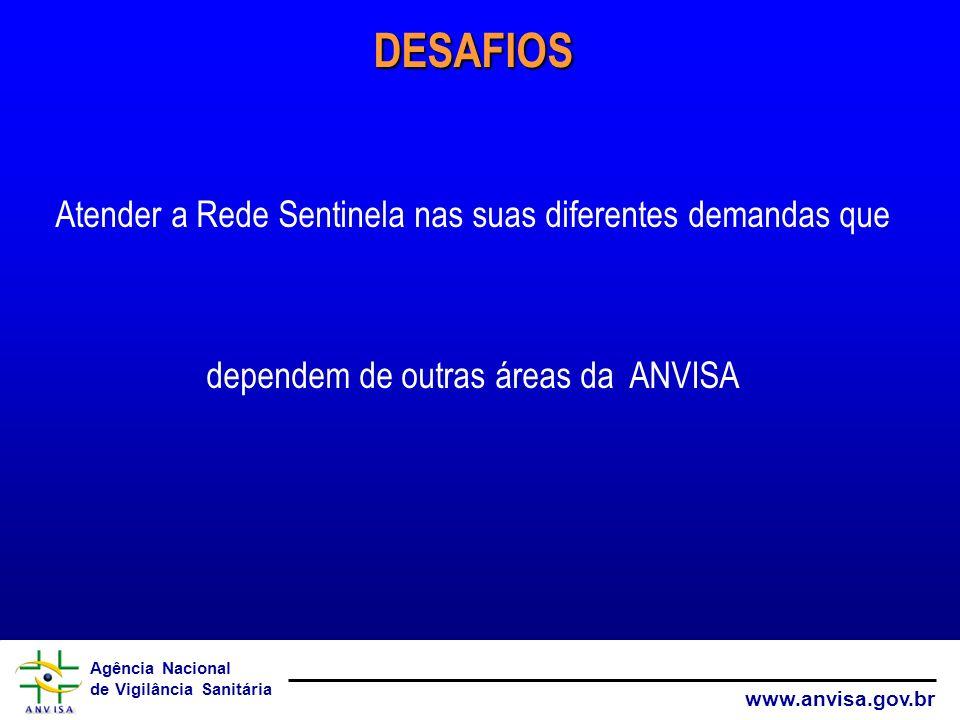 Agência Nacional de Vigilância Sanitária www.anvisa.gov.br Atender a Rede Sentinela nas suas diferentes demandas que dependem de outras áreas da ANVIS