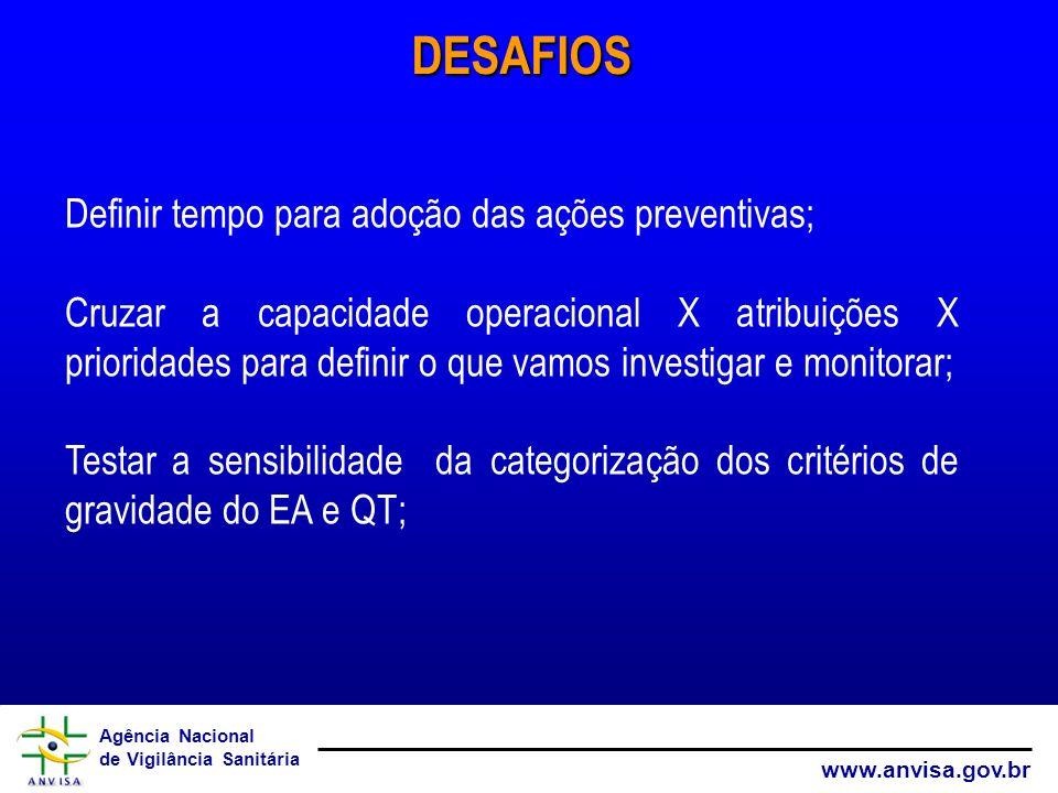 Agência Nacional de Vigilância Sanitária www.anvisa.gov.br Definir tempo para adoção das ações preventivas; Cruzar a capacidade operacional X atribuiç
