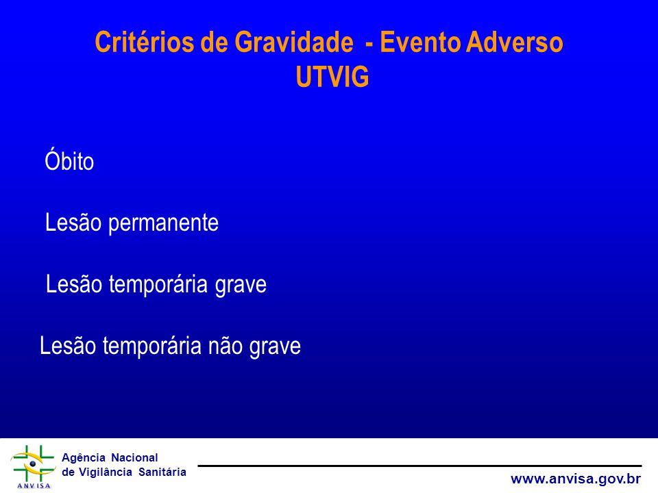 Agência Nacional de Vigilância Sanitária www.anvisa.gov.br Critérios de Gravidade - Evento Adverso UTVIG Óbito Lesão permanente Lesão temporária grave