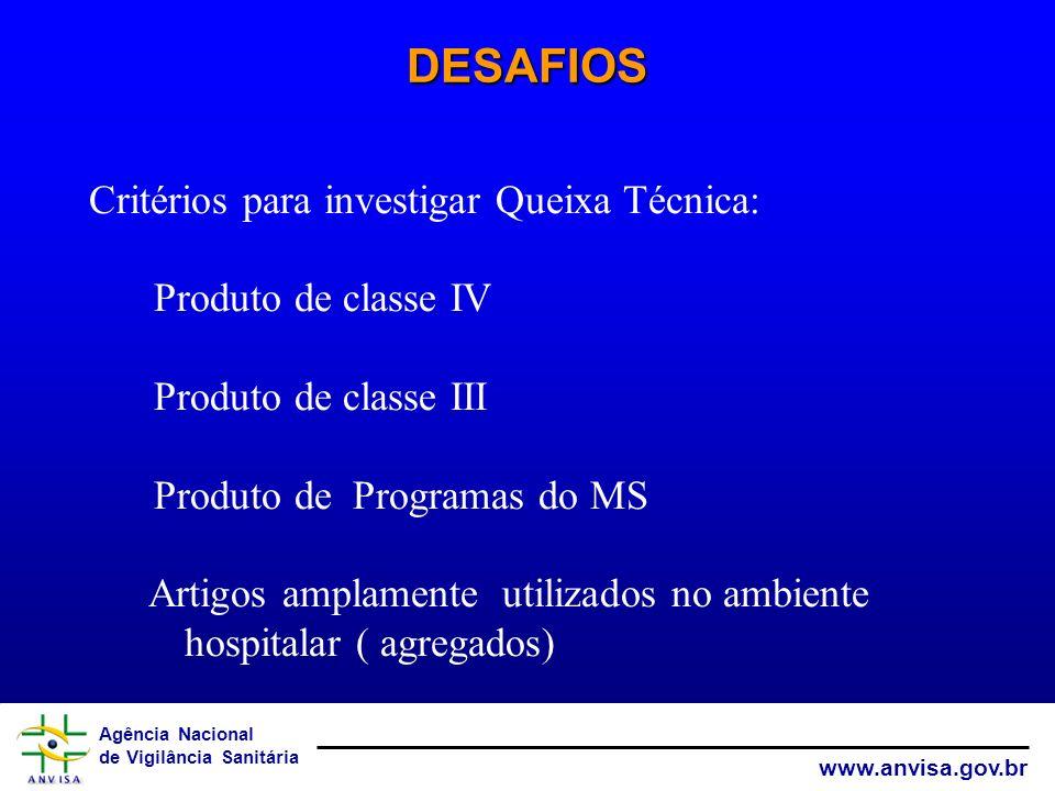 Agência Nacional de Vigilância Sanitária www.anvisa.gov.br DESAFIOS Critérios para investigar Queixa Técnica: Produto de classe IV Produto de classe I