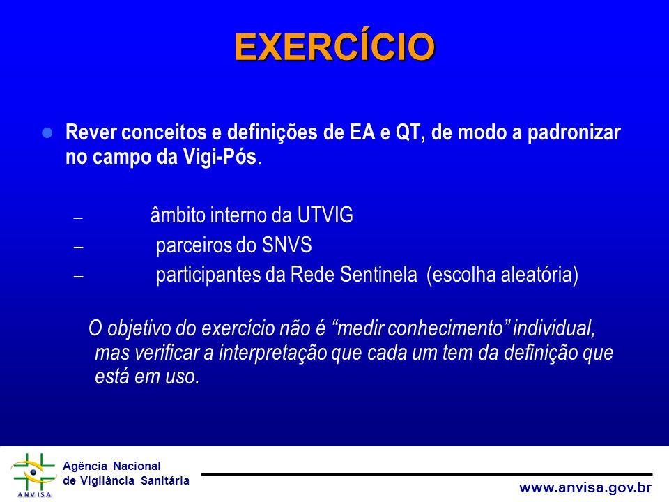 Agência Nacional de Vigilância Sanitária www.anvisa.gov.br EXERCÍCIO Rever conceitos e definições de EA e QT, de modo a padronizar no campo da Vigi-Pó