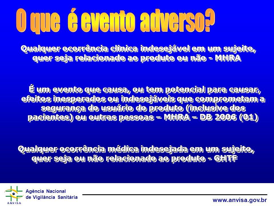 Agência Nacional de Vigilância Sanitária www.anvisa.gov.br Qualquer ocorrência médica indesejada em um sujeito, quer seja ou não relacionado ao produt
