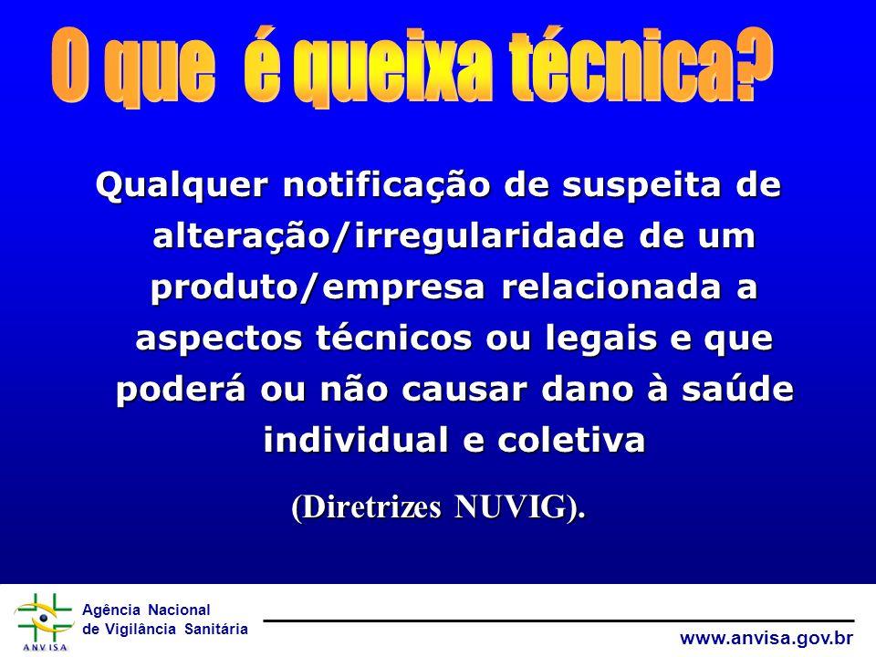 Agência Nacional de Vigilância Sanitária www.anvisa.gov.br Qualquer notificação de suspeita de alteração/irregularidade de um produto/empresa relacion