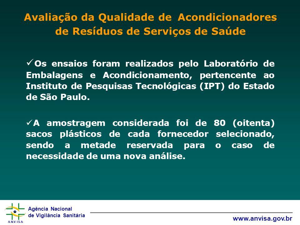 Agência Nacional de Vigilância Sanitária www.anvisa.gov.br Os ensaios foram realizados pelo Laboratório de Embalagens e Acondicionamento, pertencente
