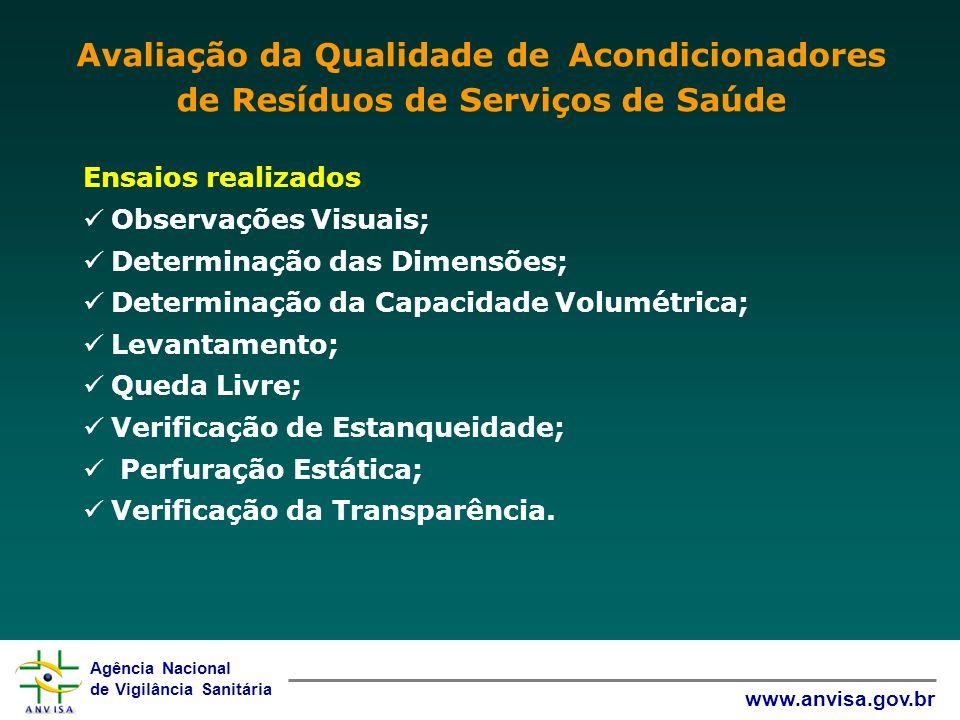 Agência Nacional de Vigilância Sanitária www.anvisa.gov.br Ensaios realizados Observações Visuais; Determinação das Dimensões; Determinação da Capacid