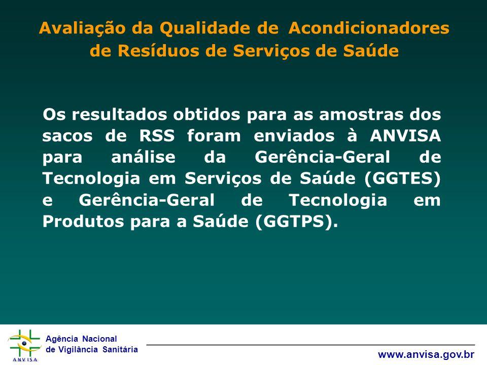 Agência Nacional de Vigilância Sanitária www.anvisa.gov.br Os resultados obtidos para as amostras dos sacos de RSS foram enviados à ANVISA para anális