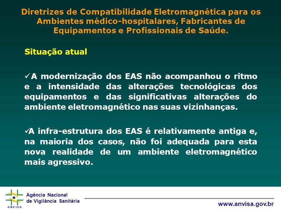 Agência Nacional de Vigilância Sanitária www.anvisa.gov.br Situação atual A modernização dos EAS não acompanhou o ritmo e a intensidade das alterações