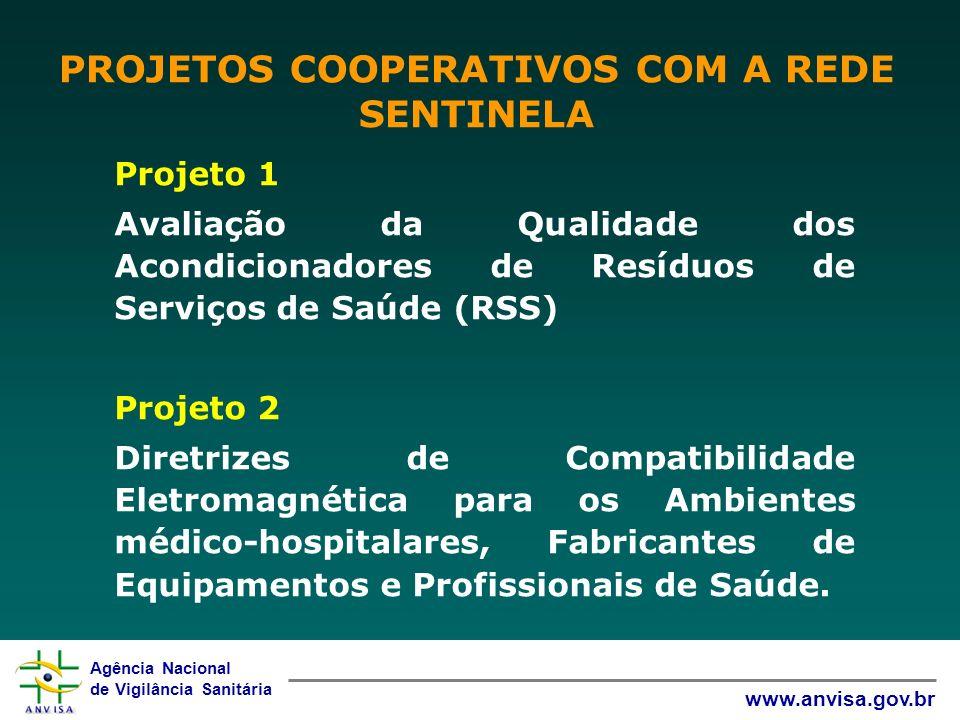 Agência Nacional de Vigilância Sanitária www.anvisa.gov.br Projeto 1 Avaliação da Qualidade dos Acondicionadores de Resíduos de Serviços de Saúde (RSS
