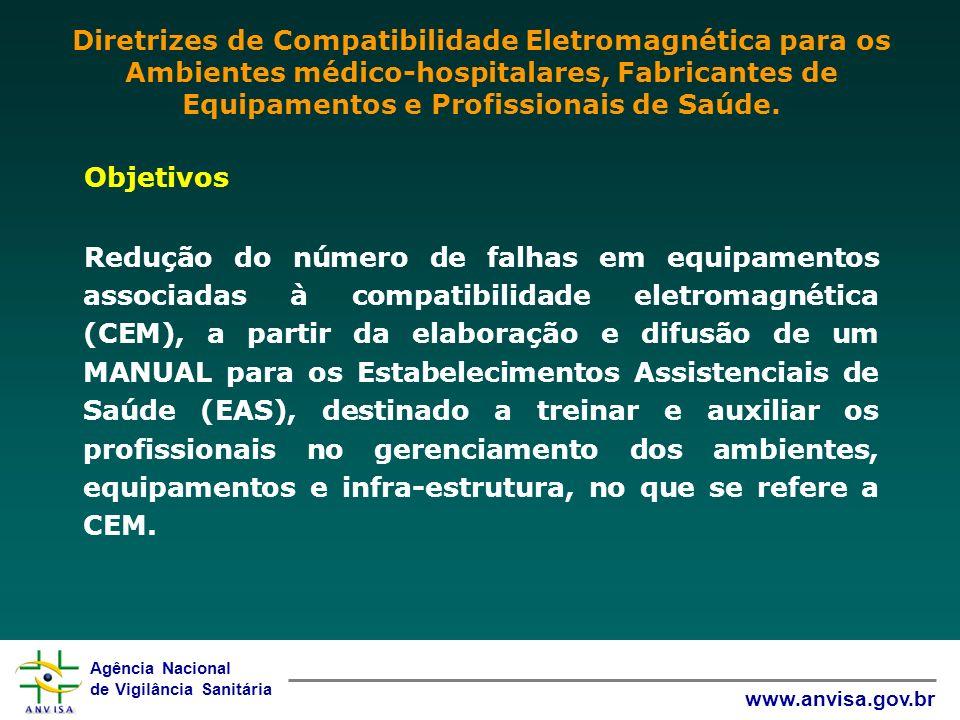 Agência Nacional de Vigilância Sanitária www.anvisa.gov.br Objetivos Redução do número de falhas em equipamentos associadas à compatibilidade eletroma