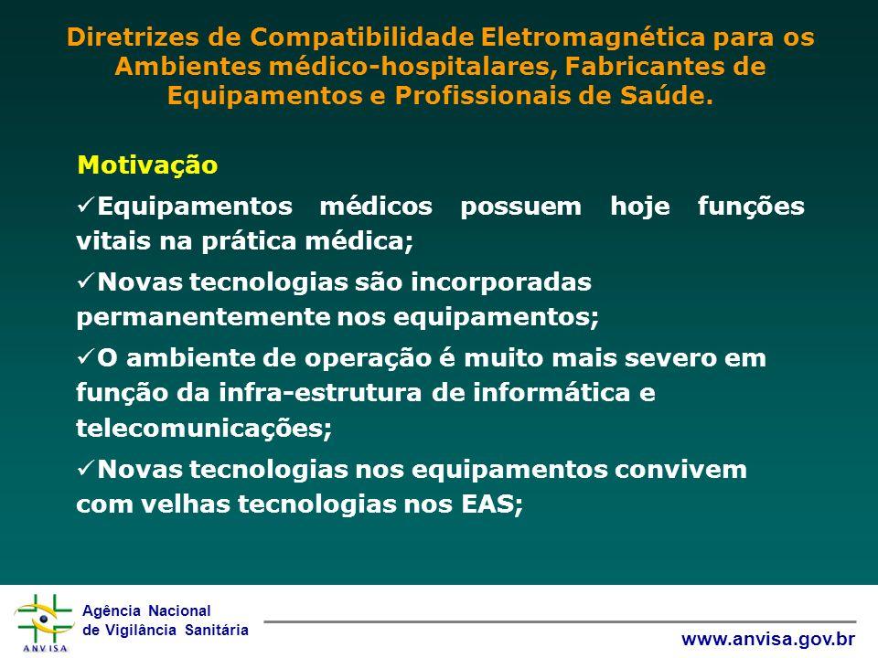 Agência Nacional de Vigilância Sanitária www.anvisa.gov.br Motivação Equipamentos médicos possuem hoje funções vitais na prática médica; Novas tecnolo