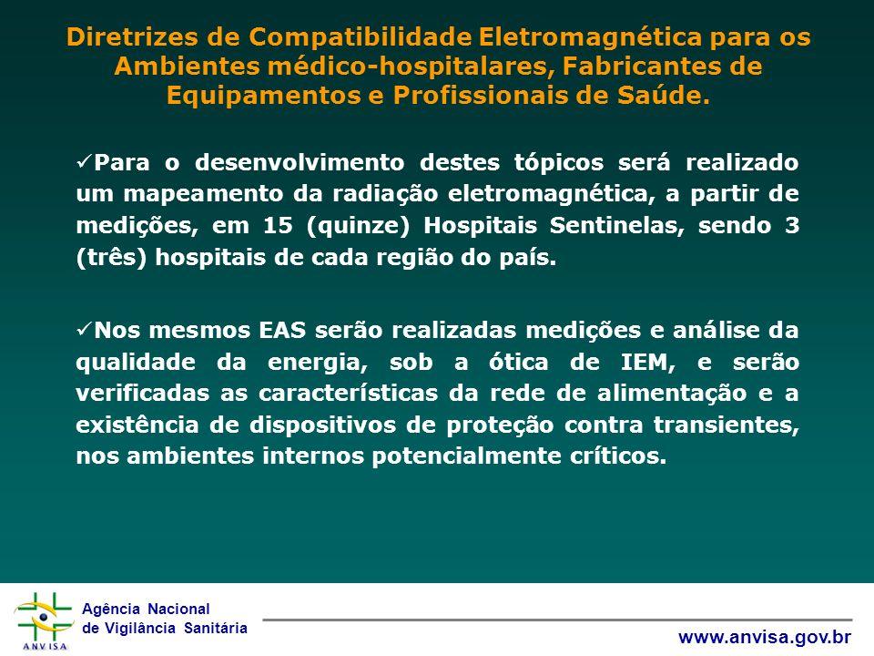 Agência Nacional de Vigilância Sanitária www.anvisa.gov.br Para o desenvolvimento destes tópicos será realizado um mapeamento da radiação eletromagnét